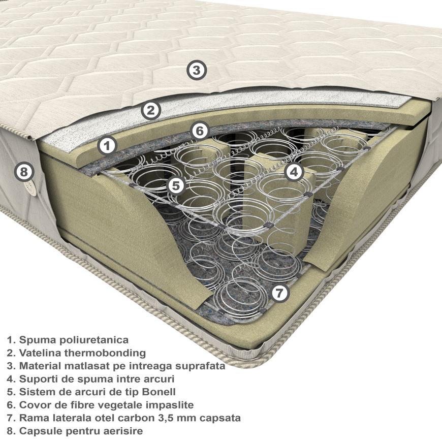 Saltea Lux Ortopedic 90 X 200 x 21cm